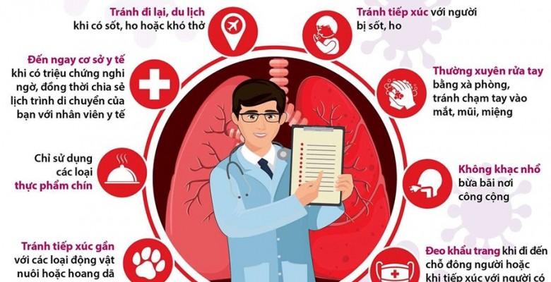 Những khuyến cáo dành cho người dân trong công tác phòng chống dịch COVID-19
